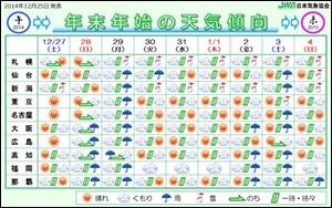 141226_tenki_02